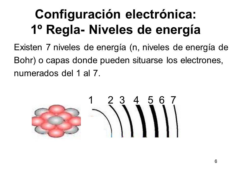 Configuración electrónica: 1º Regla- Niveles de energía