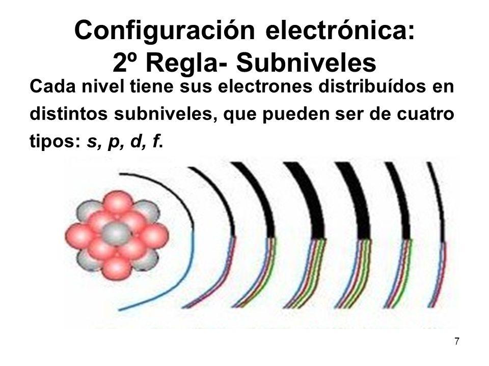 Configuración electrónica: 2º Regla- Subniveles