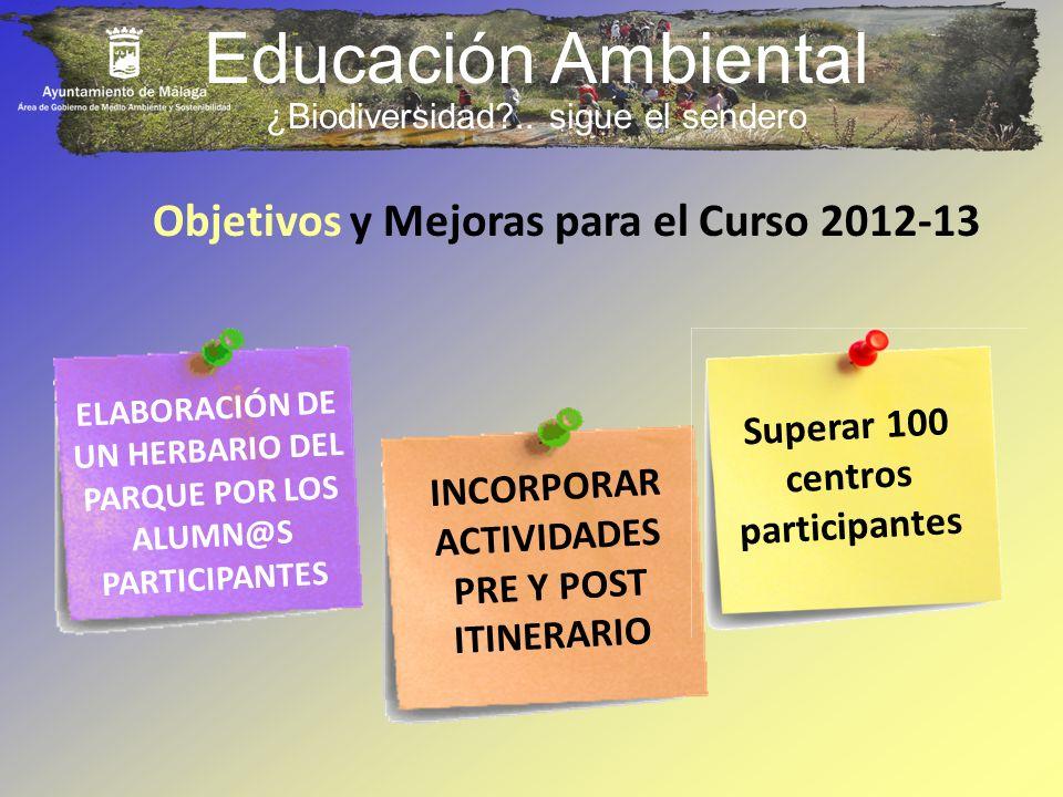 Educación Ambiental Objetivos y Mejoras para el Curso 2012-13