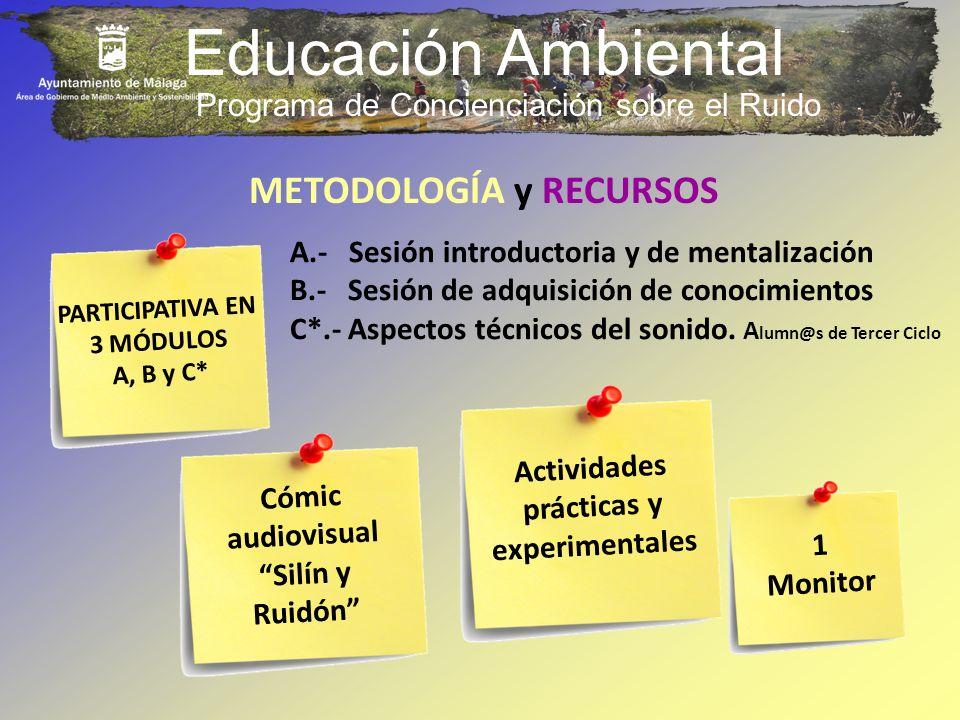 METODOLOGÍA y RECURSOS PARTICIPATIVA EN 3 MÓDULOS