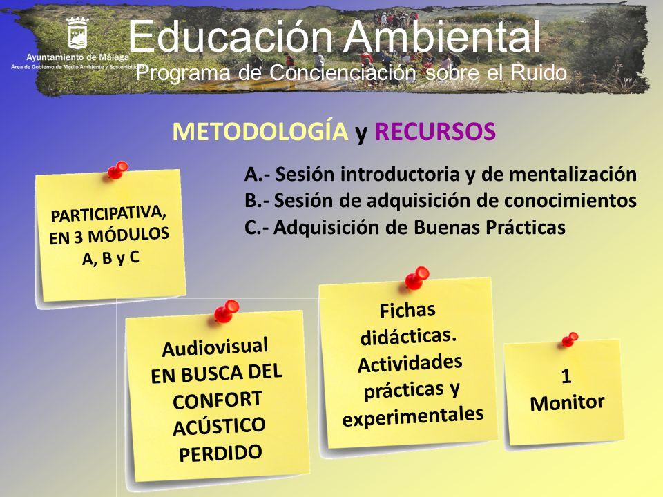 Educación Ambiental METODOLOGÍA y RECURSOS