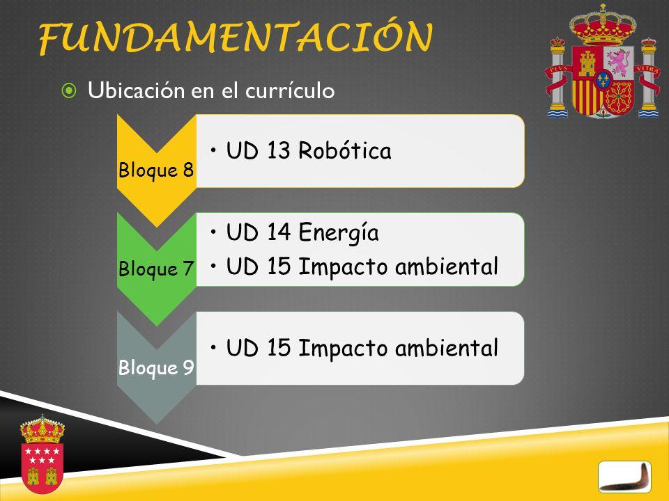 FUNDAMENTACIÓN Ubicación en el currículo Bloque 8 UD 13 Robótica