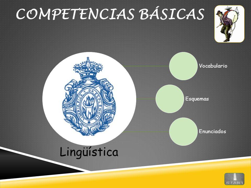 COMPETENCIAS BÁSICAS Lingüística Vocabulario Esquemas Enunciados