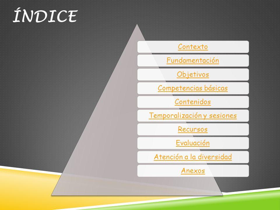ÍNDICE Contexto Fundamentación Objetivos Competencias básicas