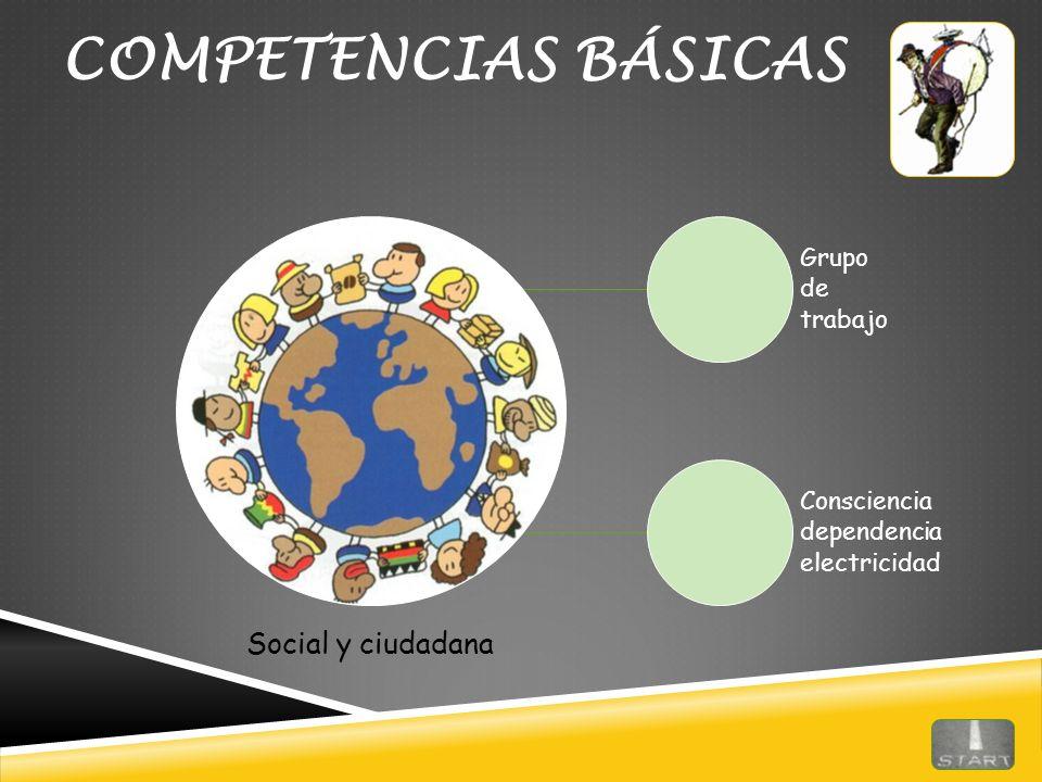 COMPETENCIAS BÁSICAS Social y ciudadana Grupo de trabajo
