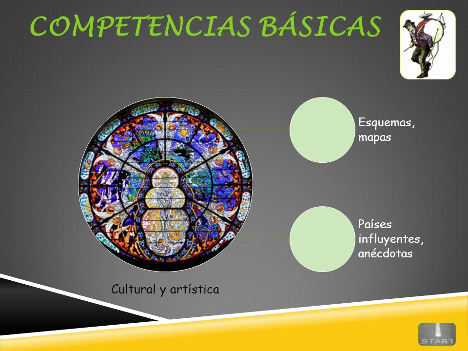 COMPETENCIAS BÁSICAS Cultural y artística Esquemas, mapas