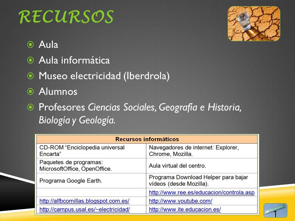 RECURSOS Aula Aula informática Museo electricidad (Iberdrola) Alumnos