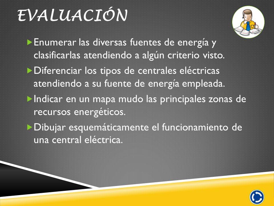 EVALUACIÓN Enumerar las diversas fuentes de energía y clasificarlas atendiendo a algún criterio visto.