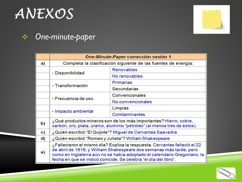 ANEXOS One-minute-paper