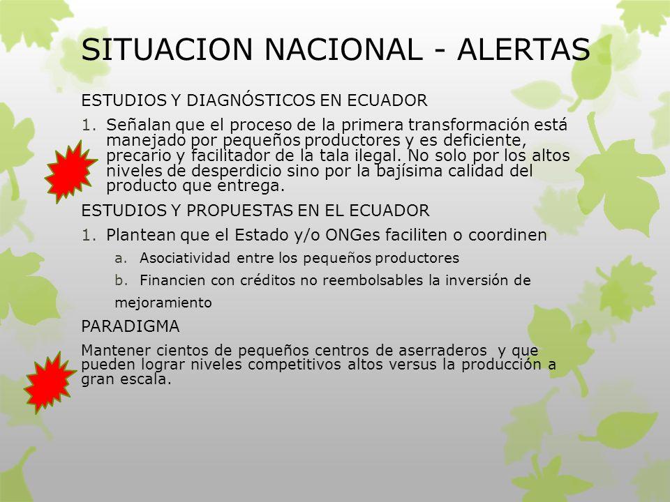 SITUACION NACIONAL - ALERTAS