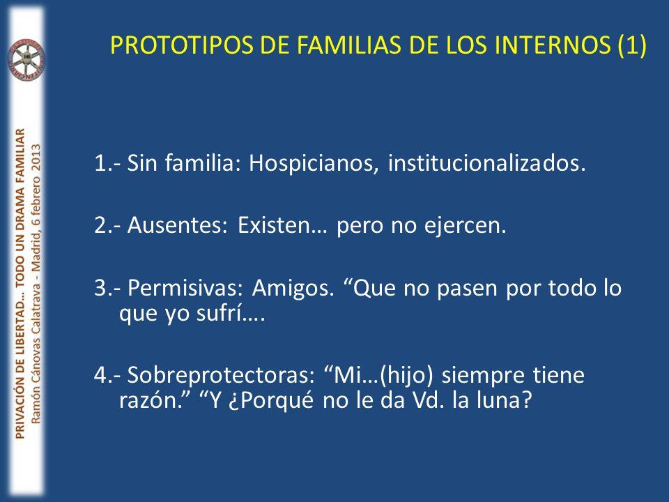 PROTOTIPOS DE FAMILIAS DE LOS INTERNOS (1)