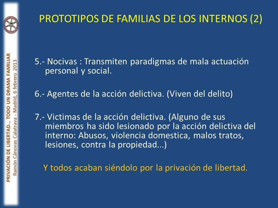 PROTOTIPOS DE FAMILIAS DE LOS INTERNOS (2)