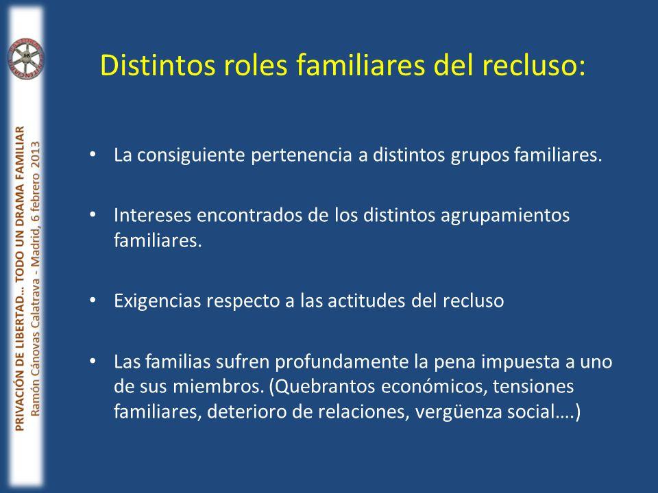 Distintos roles familiares del recluso: