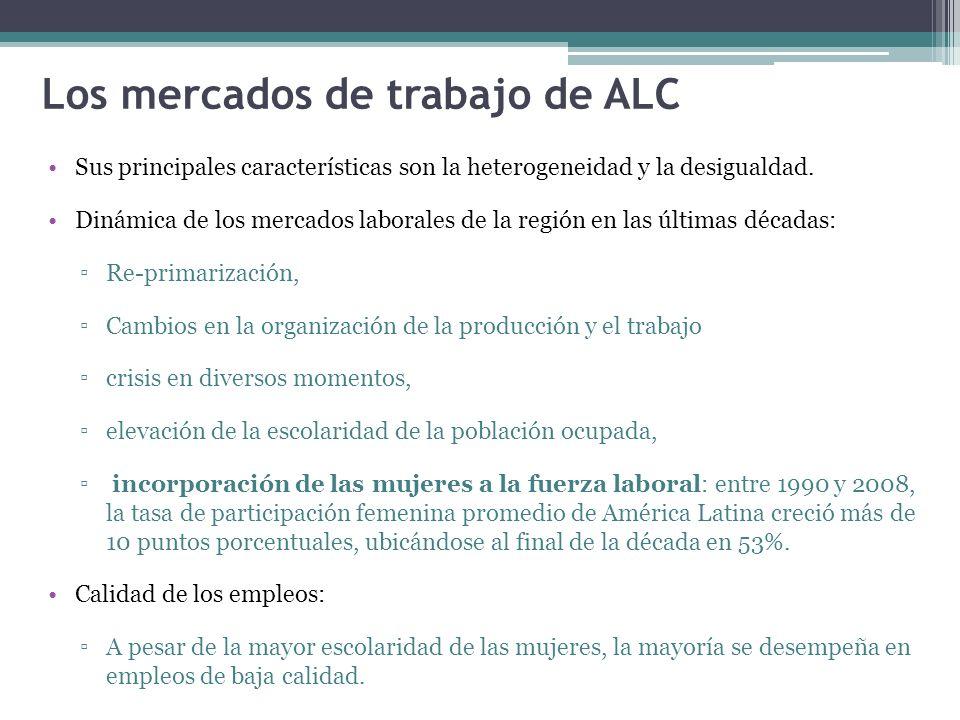 Los mercados de trabajo de ALC