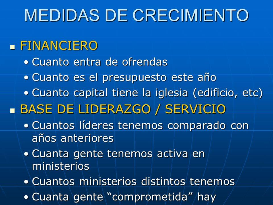 MEDIDAS DE CRECIMIENTO