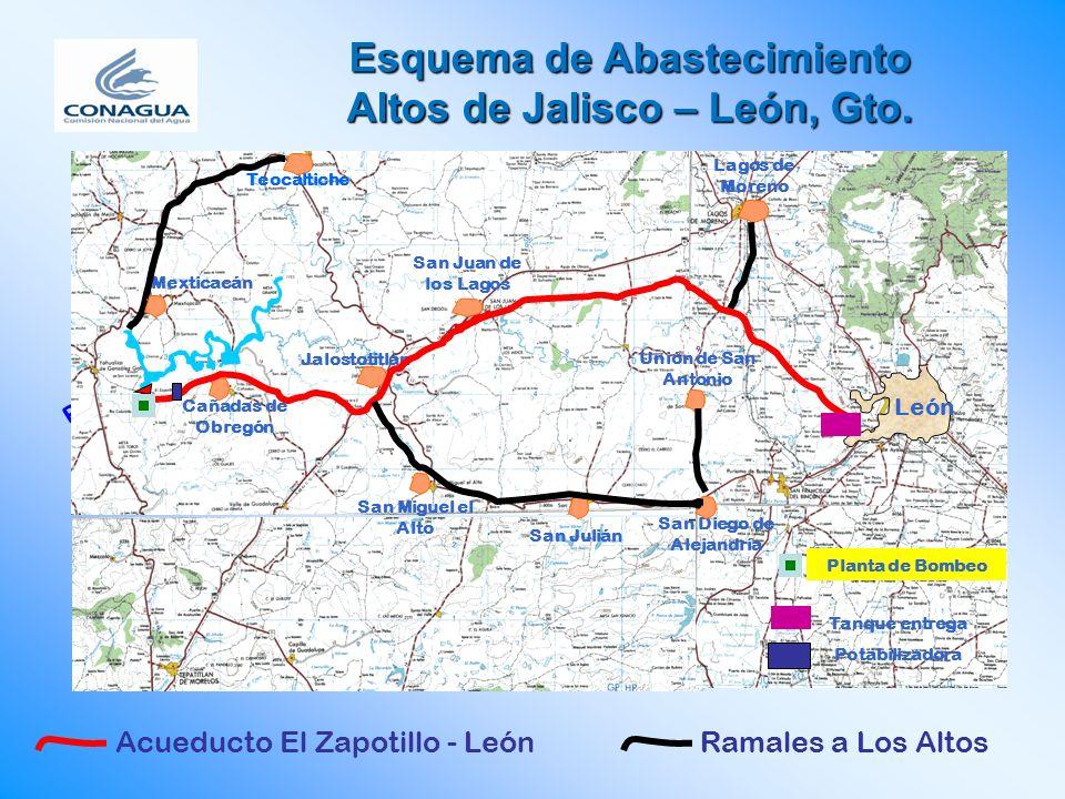 Esquema de Abastecimiento Altos de Jalisco – León, Gto.
