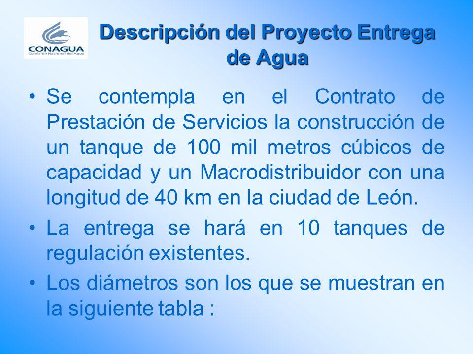 Descripción del Proyecto Entrega de Agua