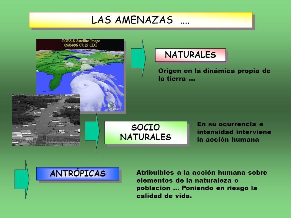 LAS AMENAZAS .... NATURALES SOCIO NATURALES ANTRÓPICAS