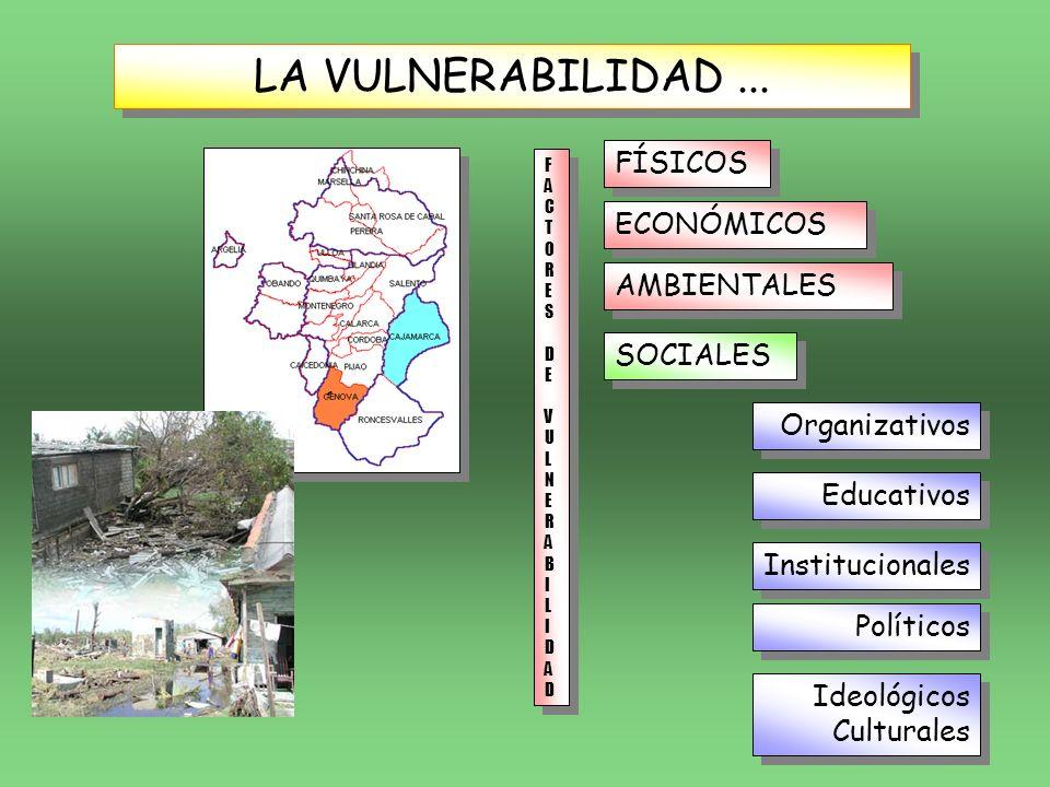LA VULNERABILIDAD ... FÍSICOS ECONÓMICOS AMBIENTALES SOCIALES