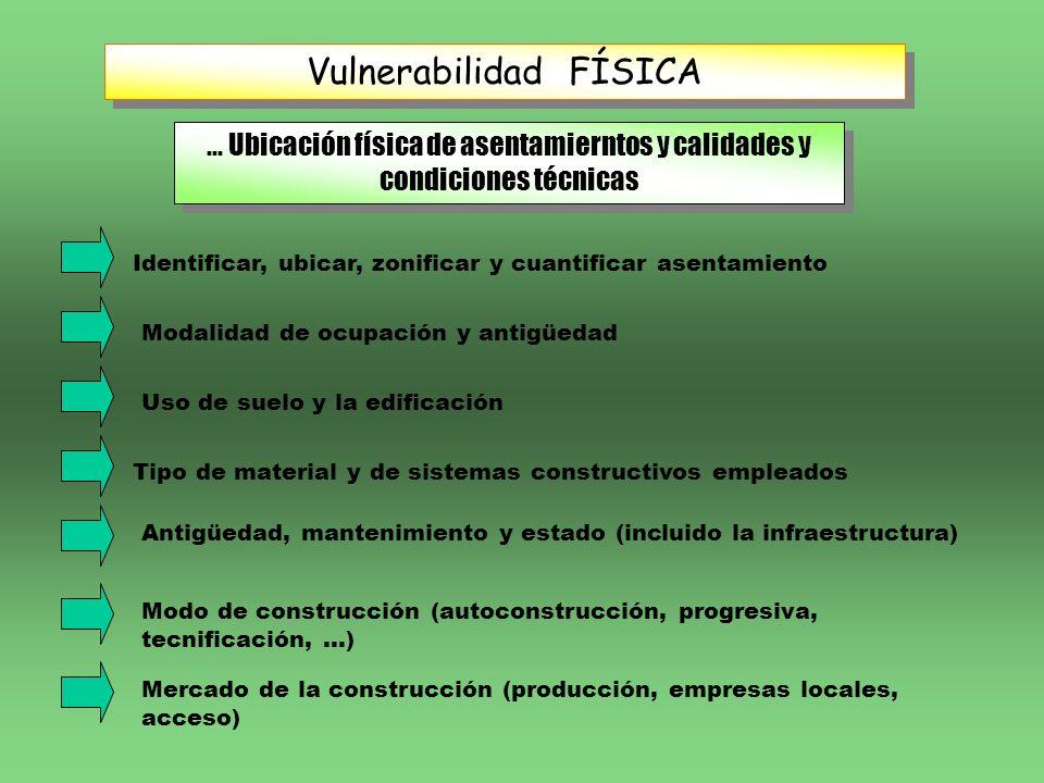 Vulnerabilidad FÍSICA