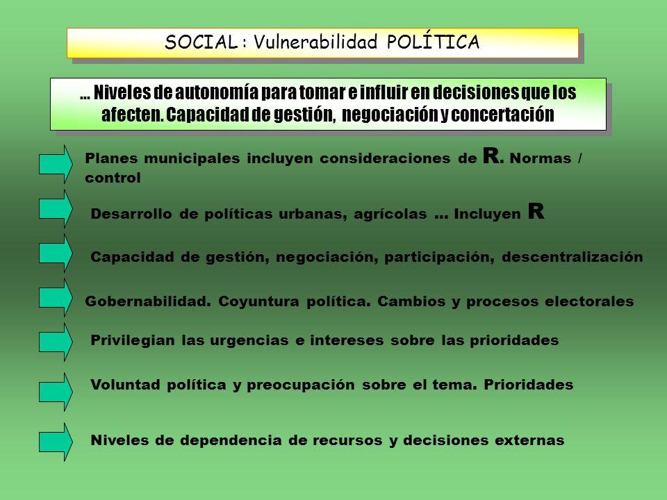 SOCIAL : Vulnerabilidad POLÍTICA
