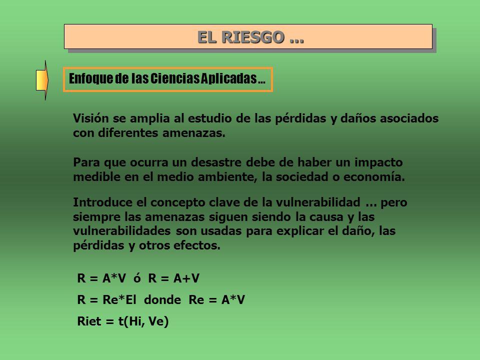 EL RIESGO ... Enfoque de las Ciencias Aplicadas ...