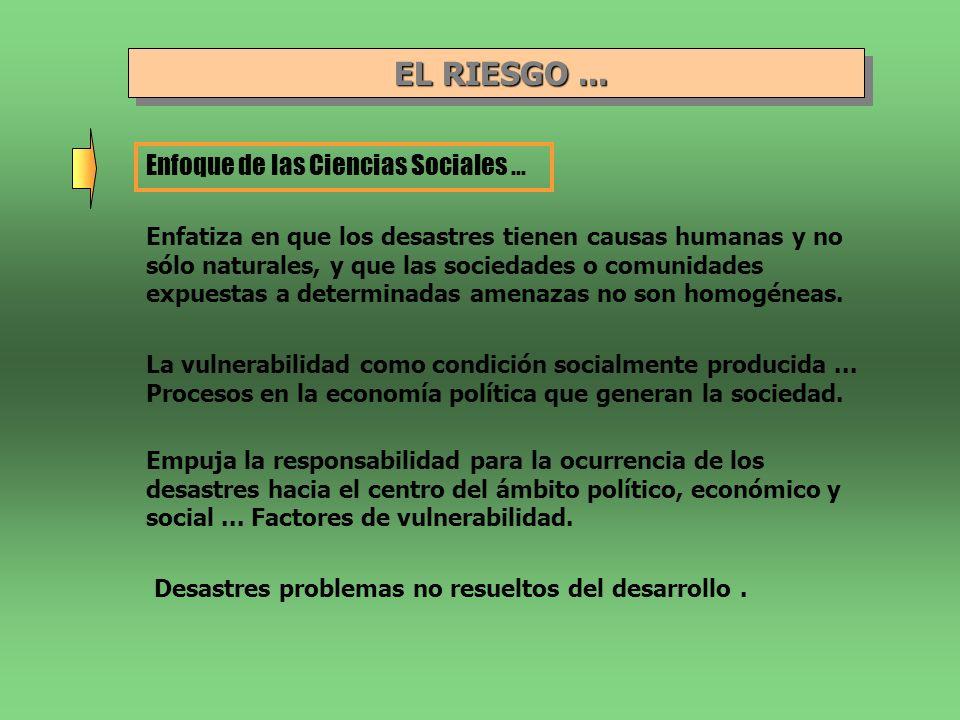 EL RIESGO ... Enfoque de las Ciencias Sociales ...