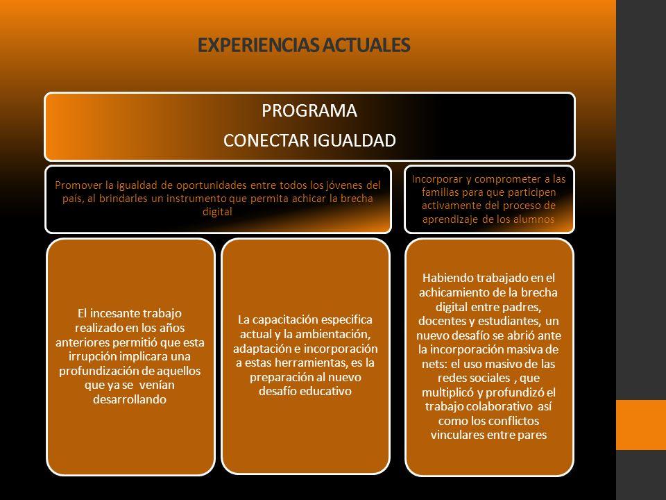 EXPERIENCIAS ACTUALES