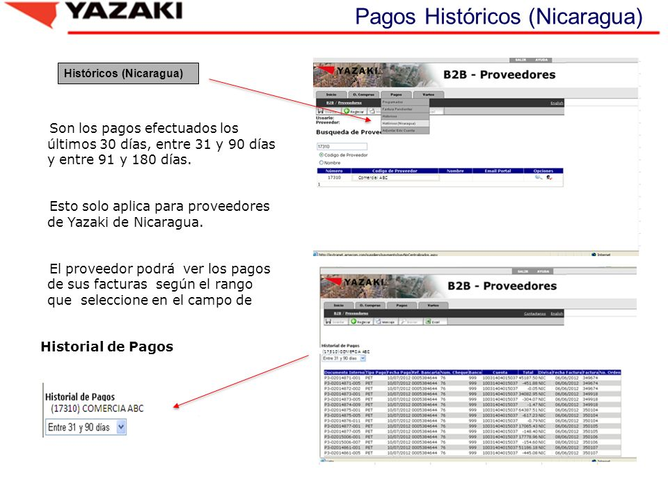 Pagos Históricos (Nicaragua)
