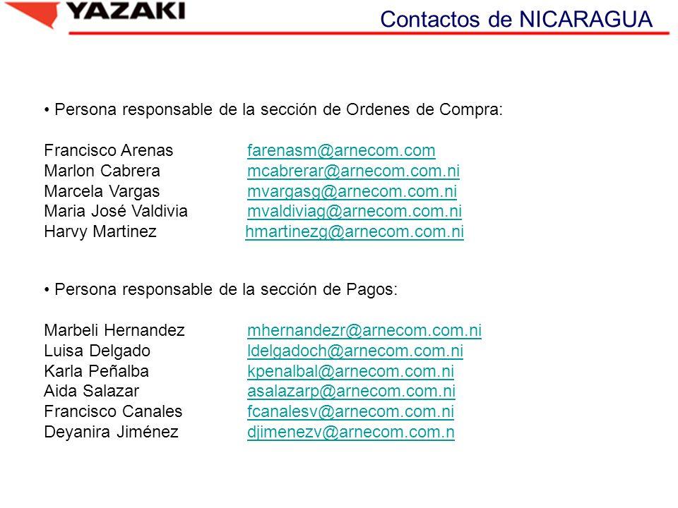 Contactos de NICARAGUA