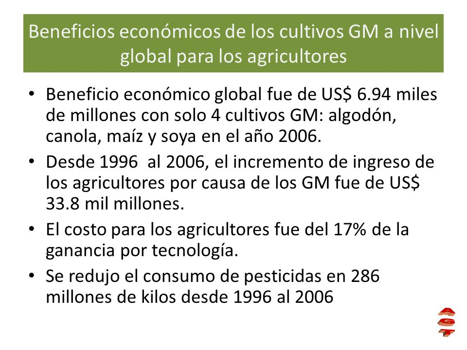 Beneficios económicos de los cultivos GM a nivel global para los agricultores
