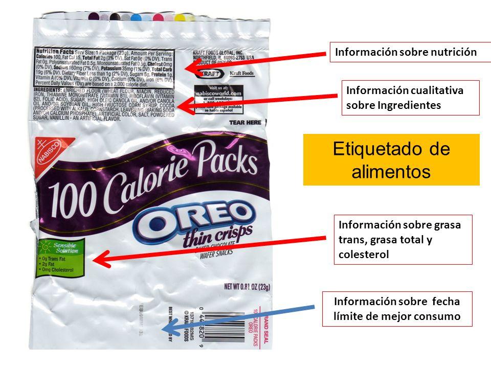 Información sobre fecha límite de mejor consumo