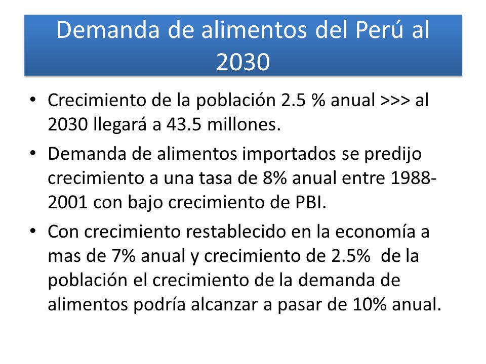 Demanda de alimentos del Perú al 2030