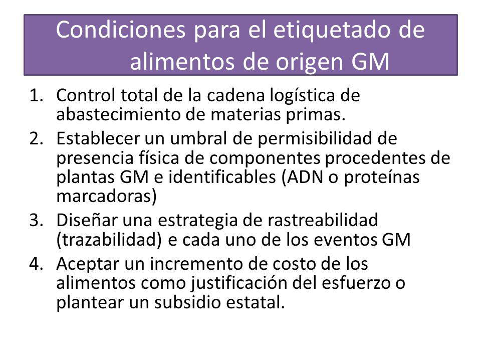 Condiciones para el etiquetado de alimentos de origen GM