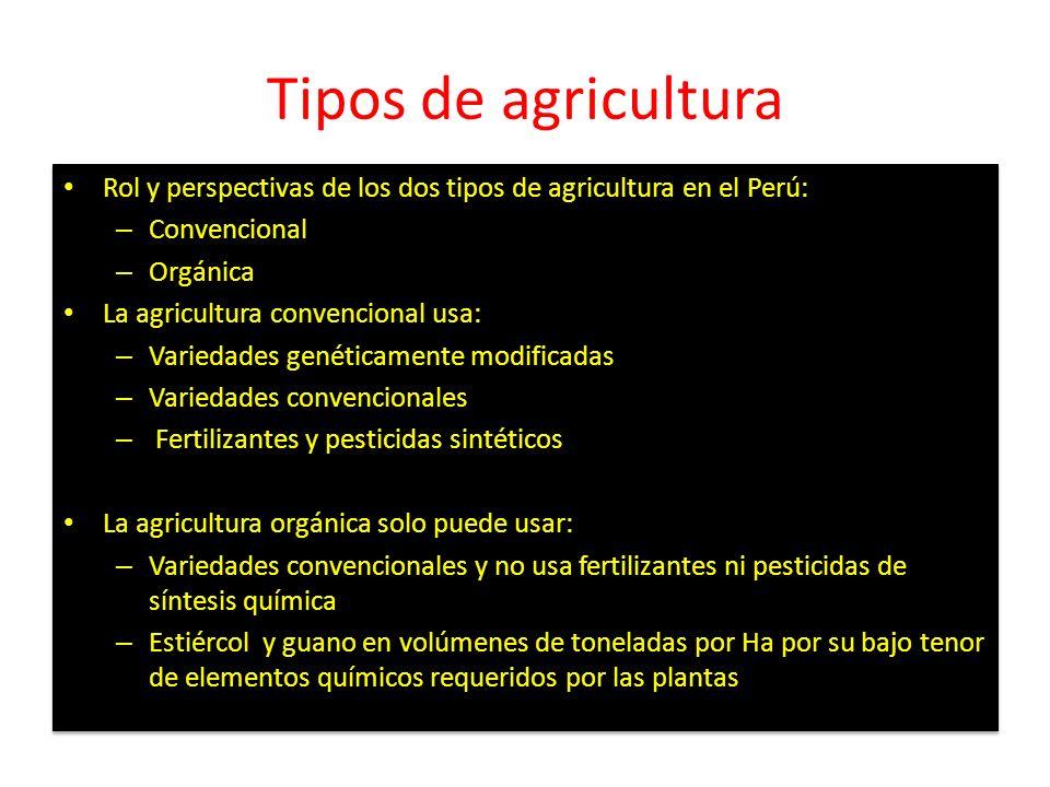 Tipos de agricultura Rol y perspectivas de los dos tipos de agricultura en el Perú: Convencional. Orgánica.