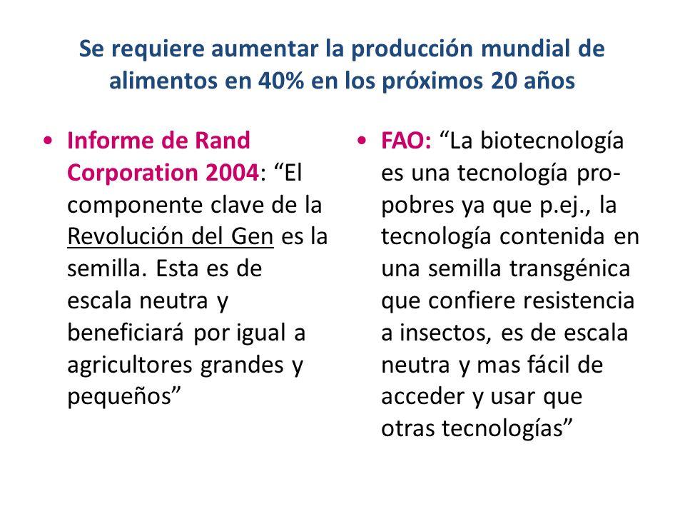 Se requiere aumentar la producción mundial de alimentos en 40% en los próximos 20 años