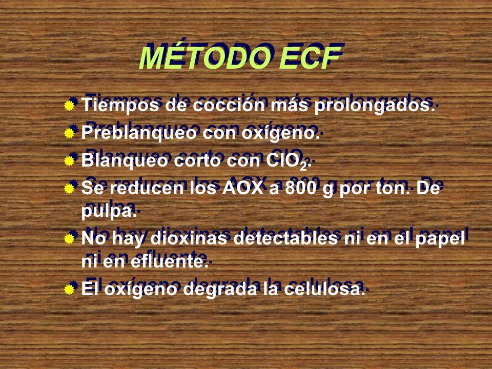 MÉTODO ECF Tiempos de cocción más prolongados.
