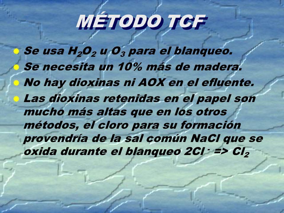 MÉTODO TCF Se usa H2O2 u O3 para el blanqueo.