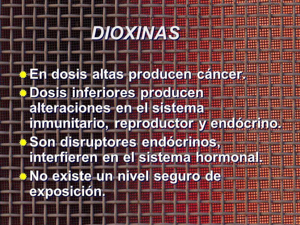 DIOXINAS En dosis altas producen cáncer.