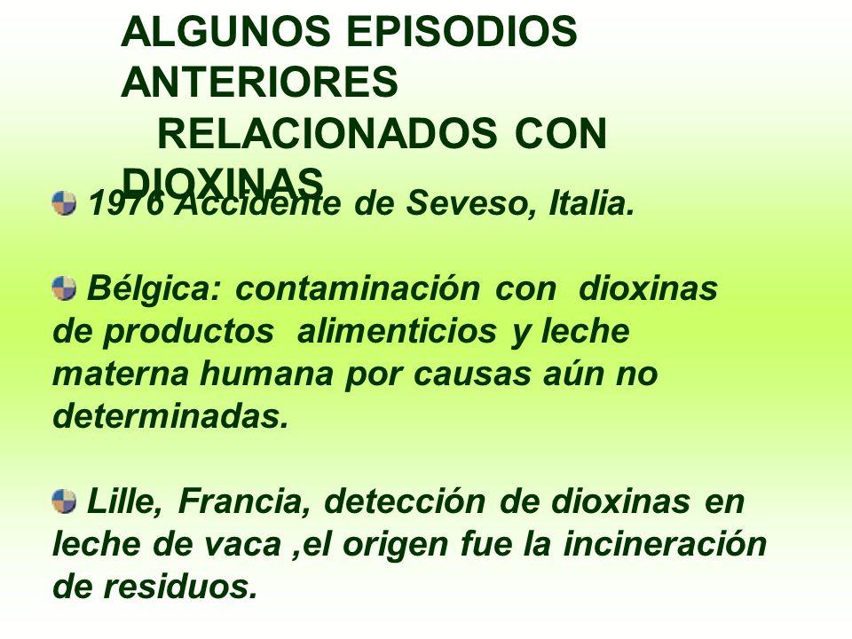 ALGUNOS EPISODIOS ANTERIORES RELACIONADOS CON DIOXINAS