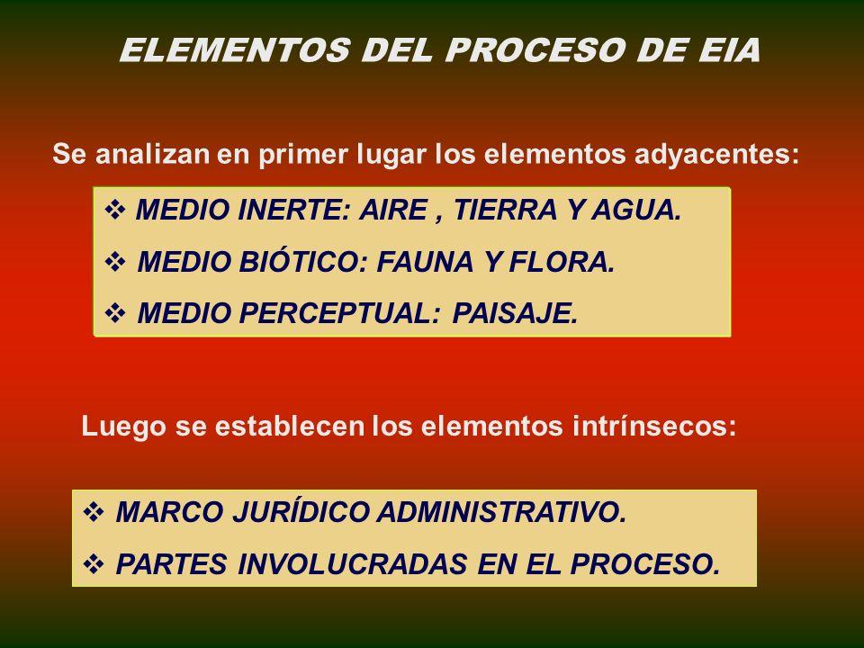 ELEMENTOS DEL PROCESO DE EIA
