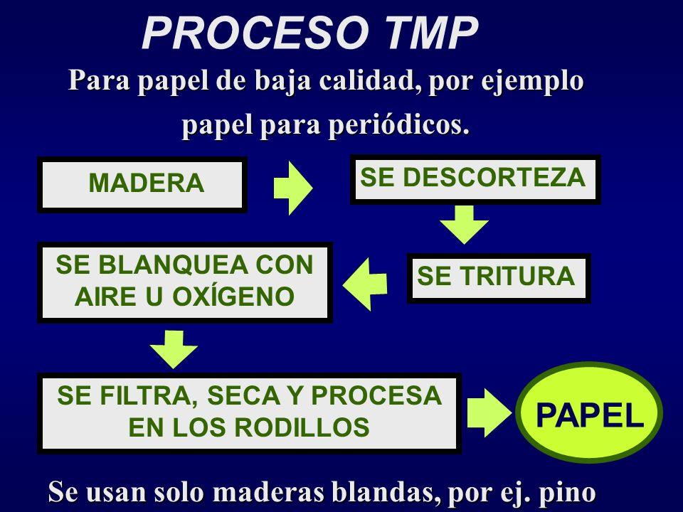 PROCESO TMP PAPEL Para papel de baja calidad, por ejemplo