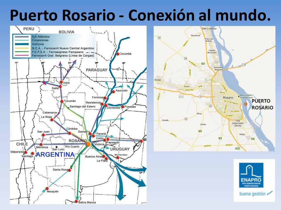 Puerto Rosario - Conexión al mundo.
