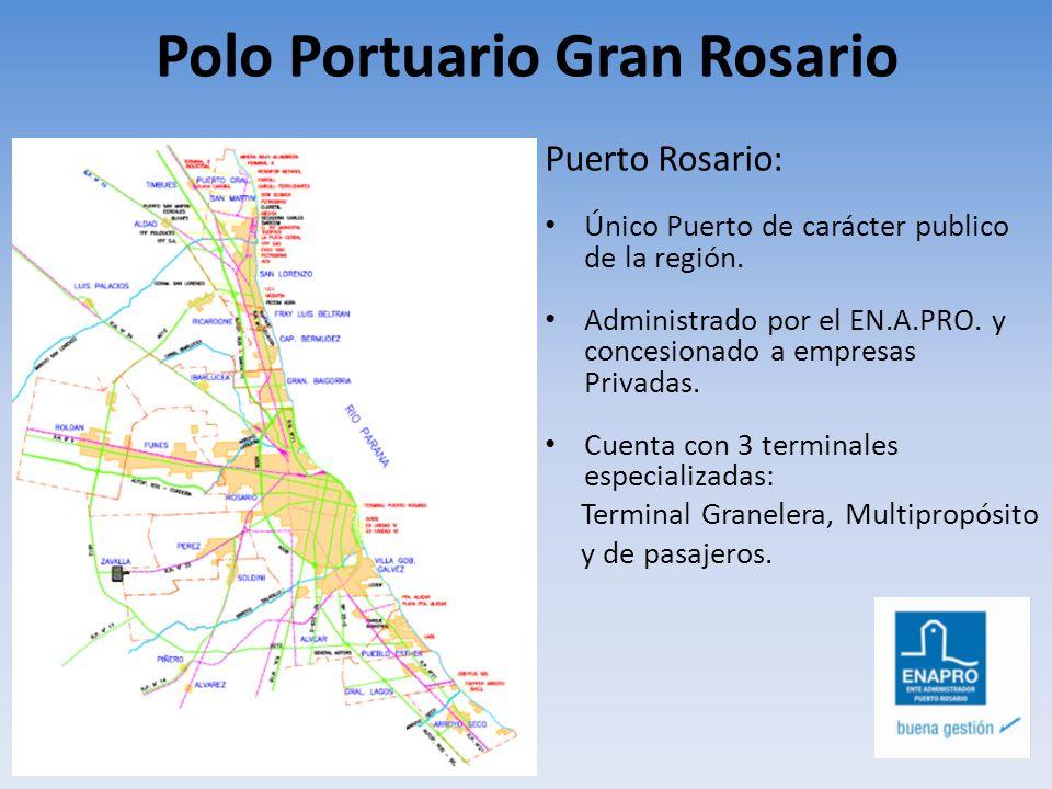Polo Portuario Gran Rosario