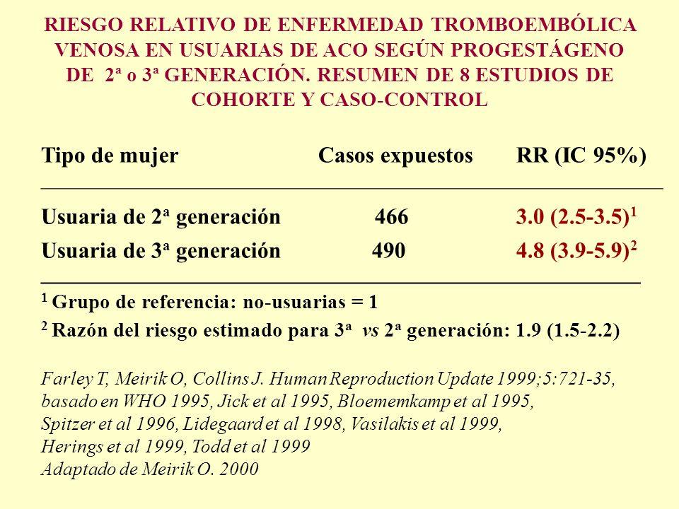De 2ª o 3ª generación. Resumen de 8 estudios de cohorte y caso-control