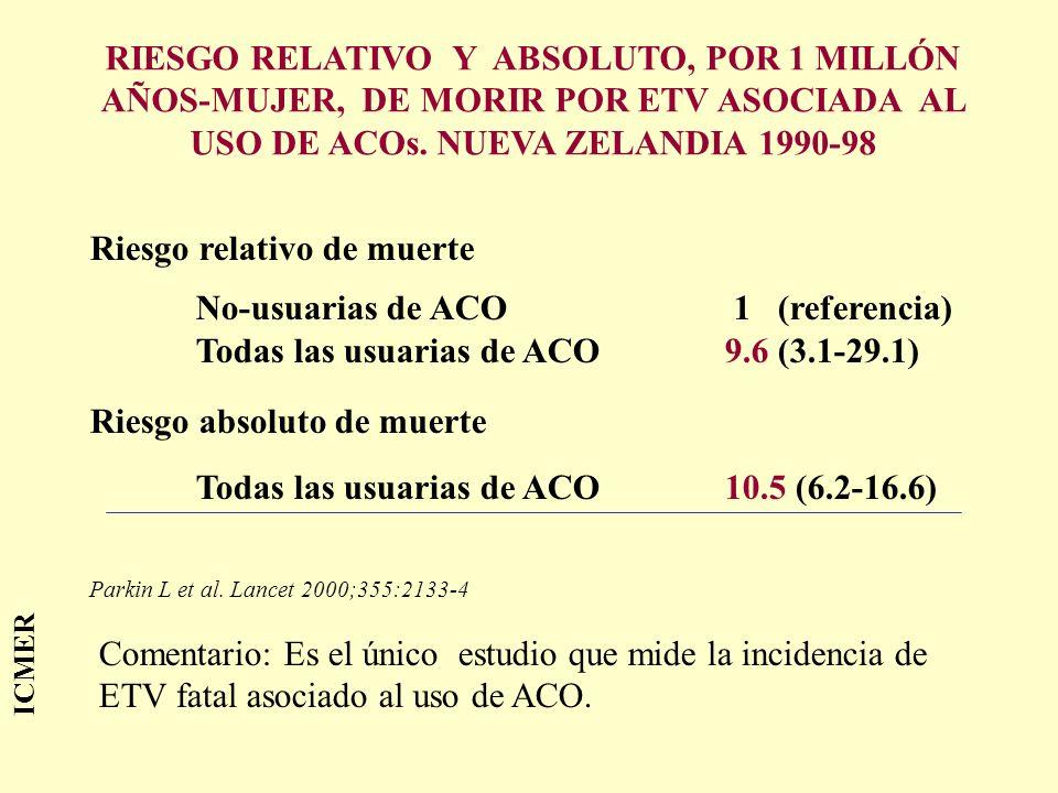 Riesgo relativo de muerte No-usuarias de ACO 1 (referencia)