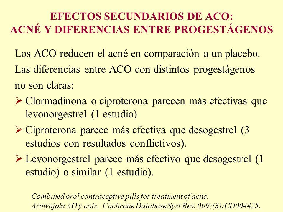 EFECTOS SECUNDARIOS DE ACO: ACNÉ Y DIFERENCIAS ENTRE PROGESTÁGENOS