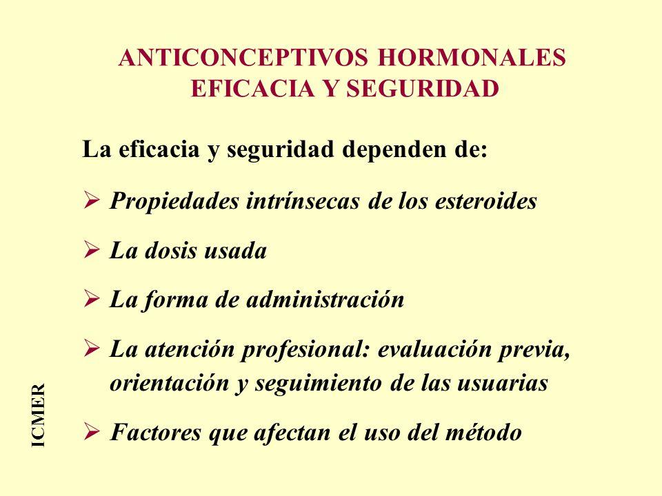 ANTICONCEPTIVOS HORMONALES EFICACIA Y SEGURIDAD