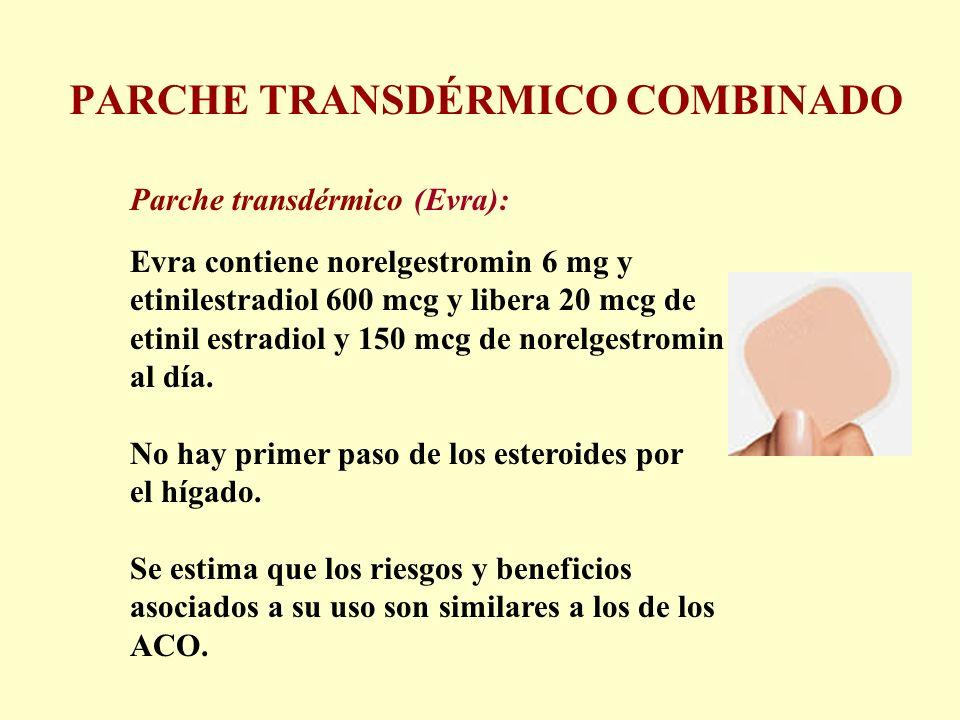PARCHE TRANSDÉRMICO COMBINADO