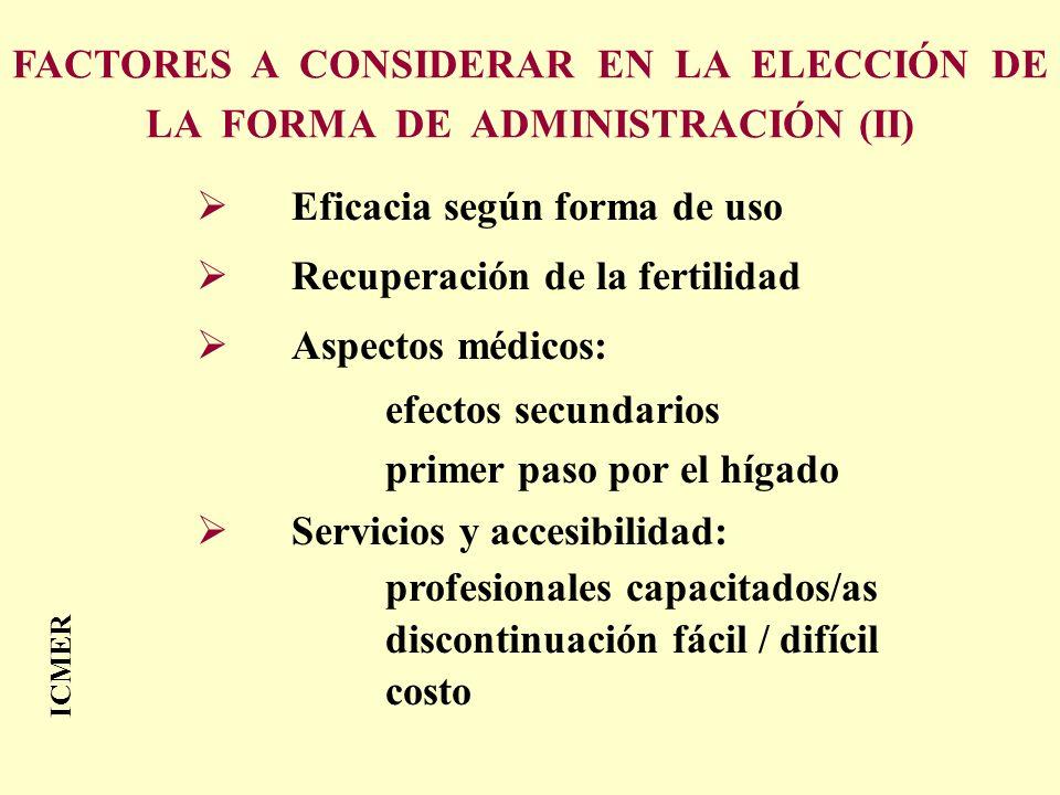 Eficacia según forma de uso Recuperación de la fertilidad